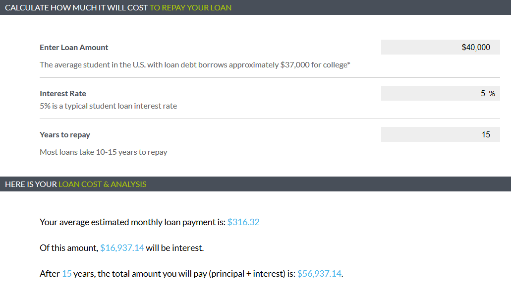 MEFA Pathway Loan Cost Estimator
